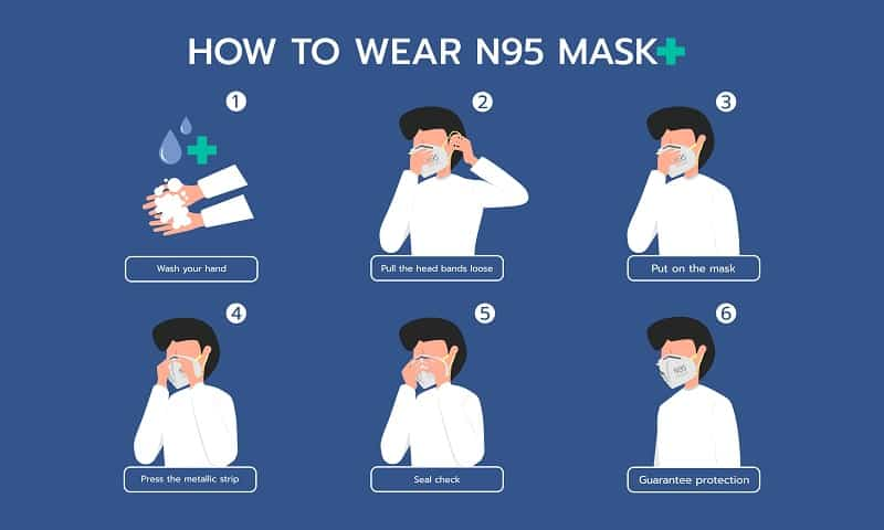 How to wear N95 mask