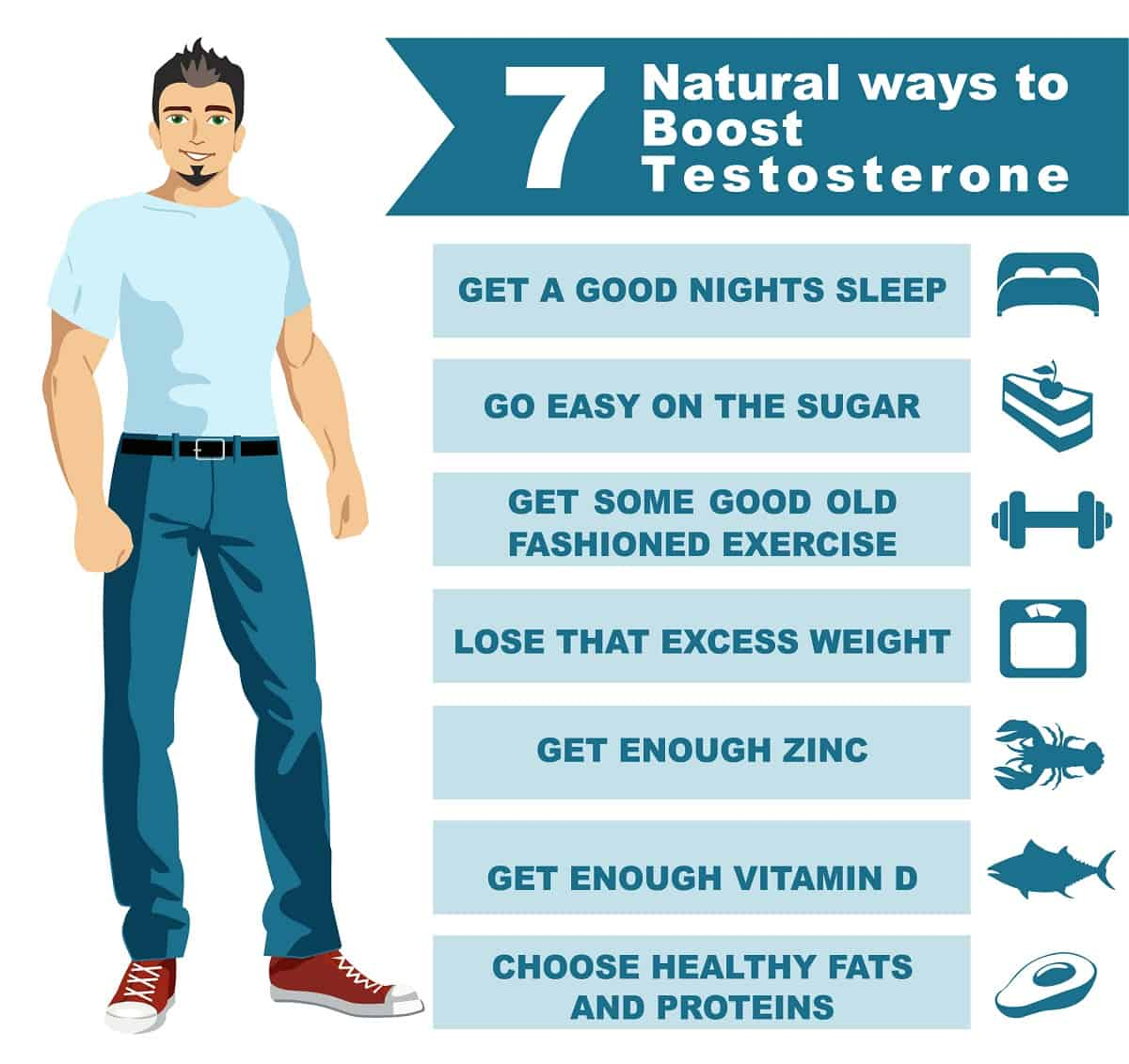 7 natural ways boost testosterone