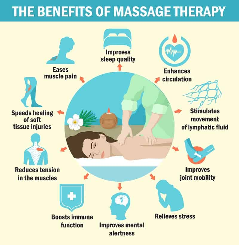 Best Natural Muscle Relaxer.harold p. freeman, massage