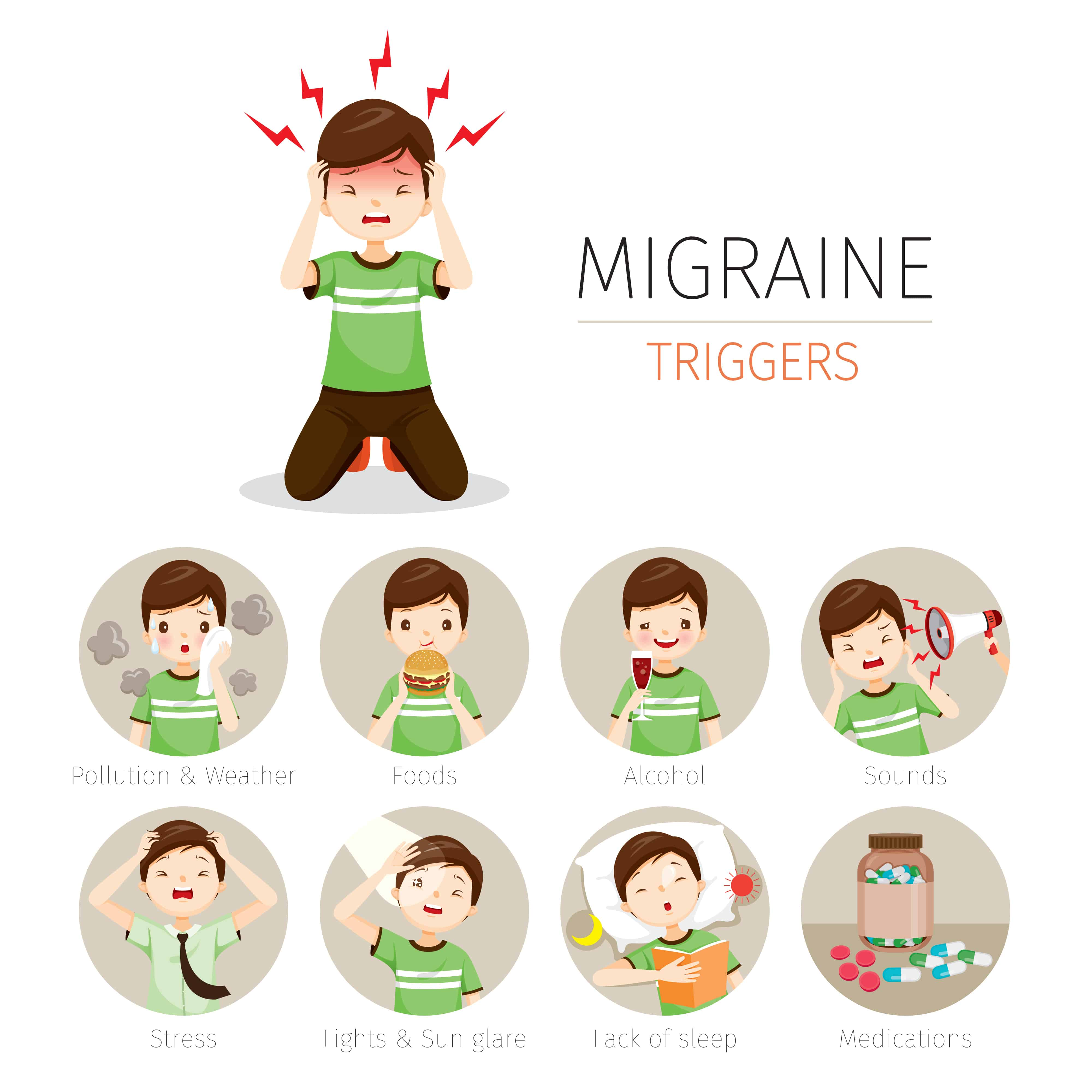 Eye Pain And Headache, harold p. freeman, migraine